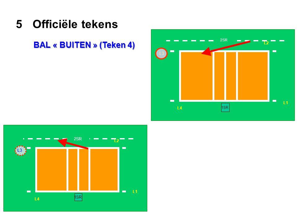 BAL « BUITEN » (Teken 4) 2SR 1SR L1 L2 L3 L4 2SR 1SR L1 L2 L4 L3