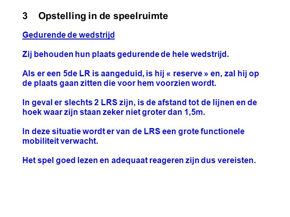 2SR Publicitietspanelen Pers e.d. 1SR L1 L2 L3 L4 Mark. Bank Jury Opwarmings- zone L5