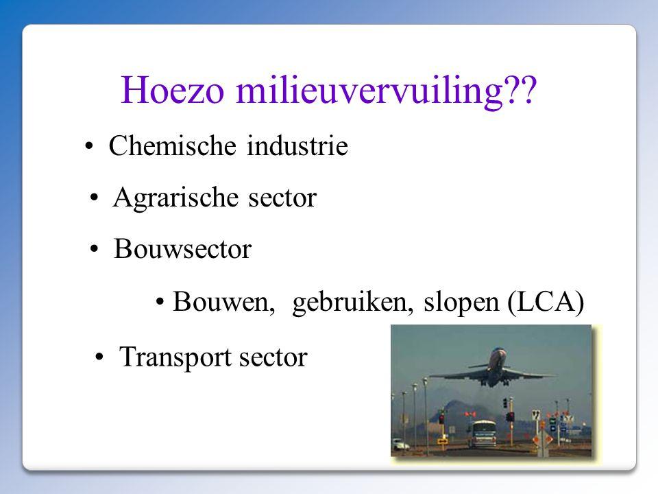 Milieuwetgeving • Bouw- en sloopafval • Wet geluidhinder • Wet Verontreiniging Opp.water • Wet Milieubeheer • Asbest