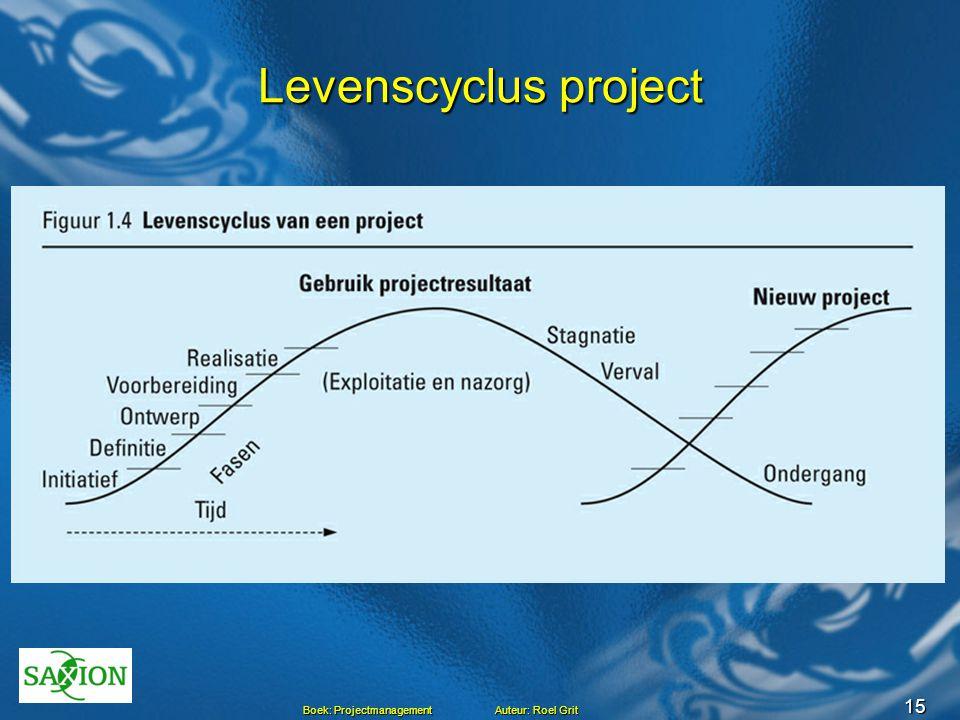 15 Boek: Projectmanagement Auteur: Roel Grit Levenscyclus project