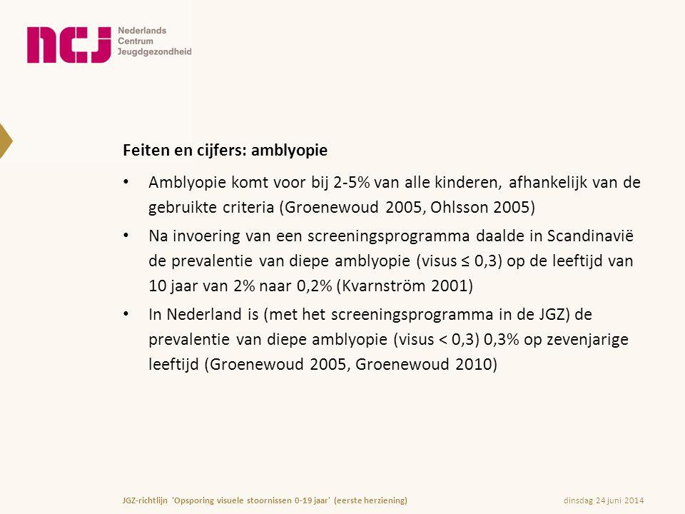 Feiten en cijfers: amblyopie • Amblyopie komt voor bij 2-5% van alle kinderen, afhankelijk van de gebruikte criteria (Groenewoud 2005, Ohlsson 2005) •