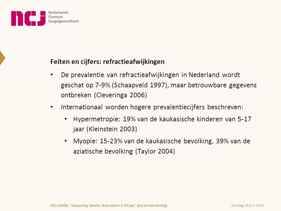 Feiten en cijfers: refractieafwijkingen • De prevalentie van refractieafwijkingen in Nederland wordt geschat op 7-9% (Schaapveld 1997), maar betrouwba
