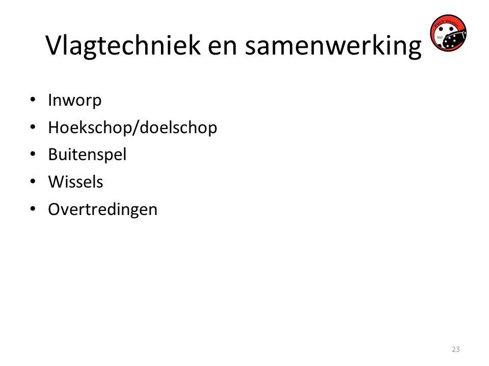 23 Vlagtechniek en samenwerking • Inworp • Hoekschop/doelschop • Buitenspel • Wissels • Overtredingen
