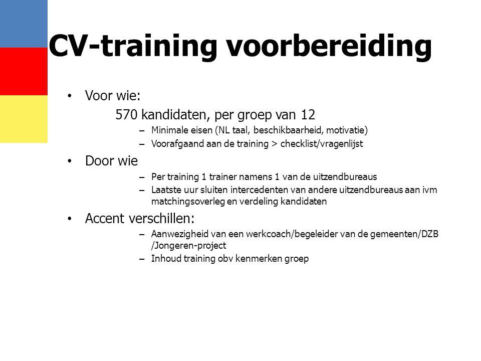 CV-training voorbereiding • Voor wie: 570 kandidaten, per groep van 12 – Minimale eisen (NL taal, beschikbaarheid, motivatie) – Voorafgaand aan de tra
