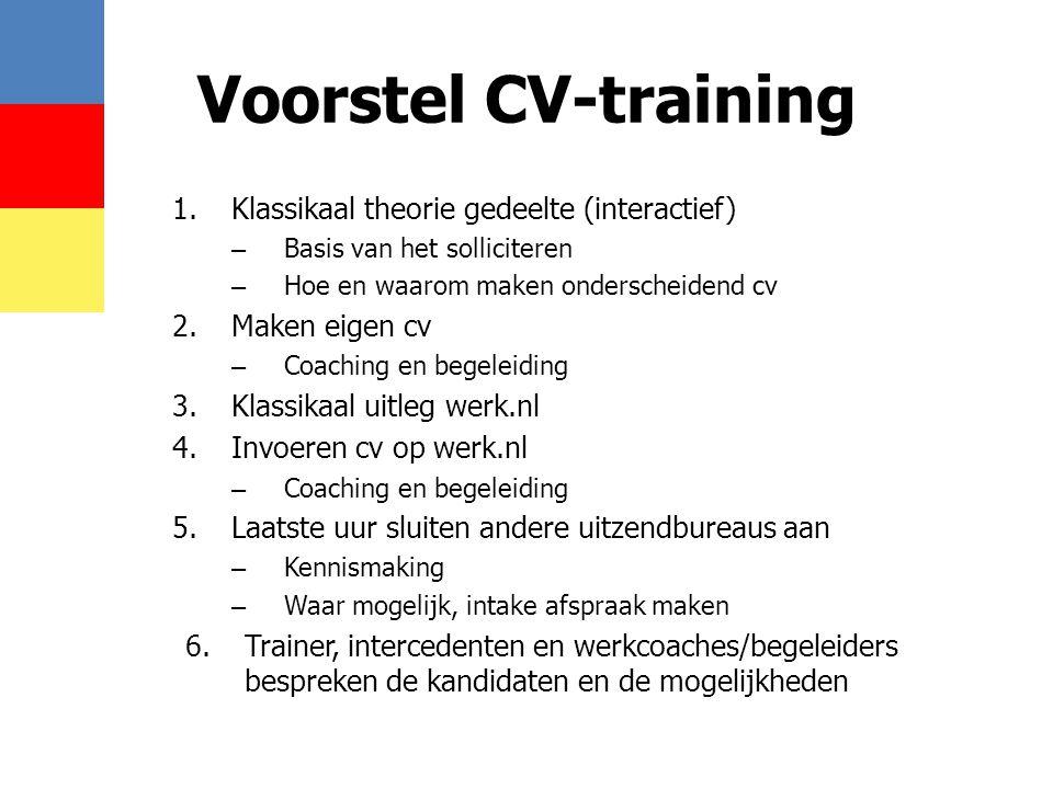 Voorstel CV-training 1.Klassikaal theorie gedeelte (interactief) – Basis van het solliciteren – Hoe en waarom maken onderscheidend cv 2.Maken eigen cv