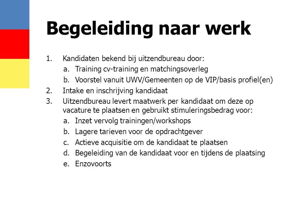 Begeleiding naar werk 1.Kandidaten bekend bij uitzendbureau door: a.Training cv-training en matchingsoverleg b.Voorstel vanuit UWV/Gemeenten op de VIP