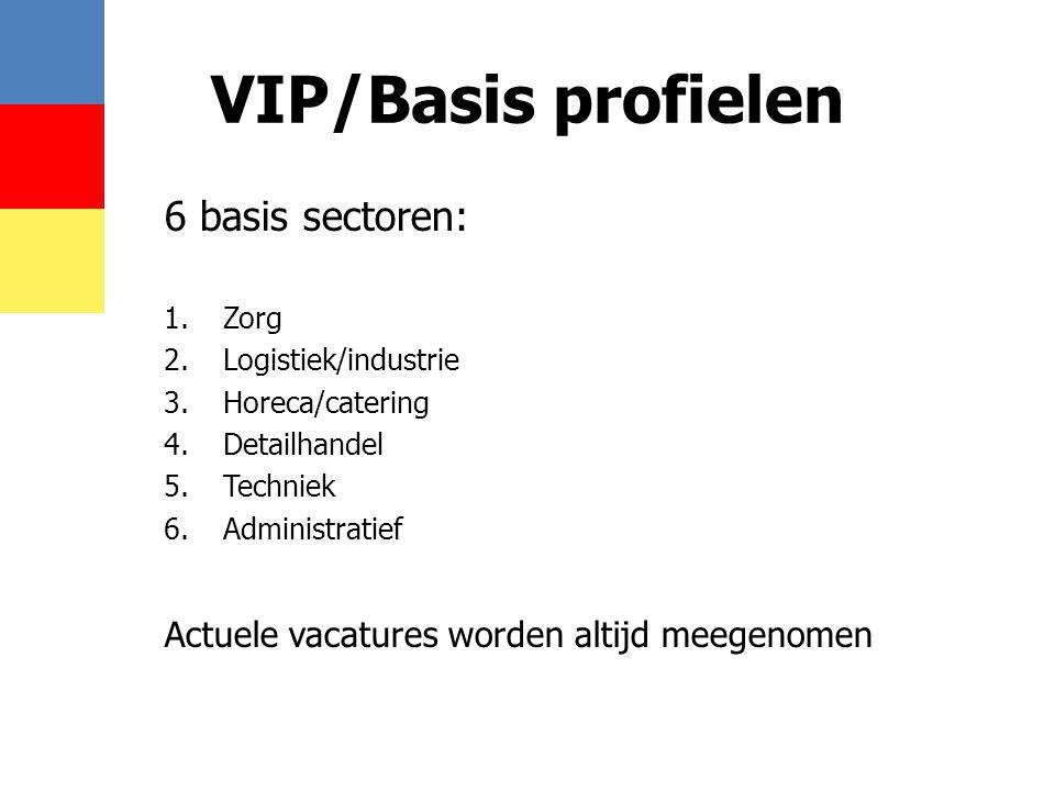 VIP/Basis profielen 6 basis sectoren: 1.Zorg 2.Logistiek/industrie 3.Horeca/catering 4.Detailhandel 5.Techniek 6.Administratief Actuele vacatures word
