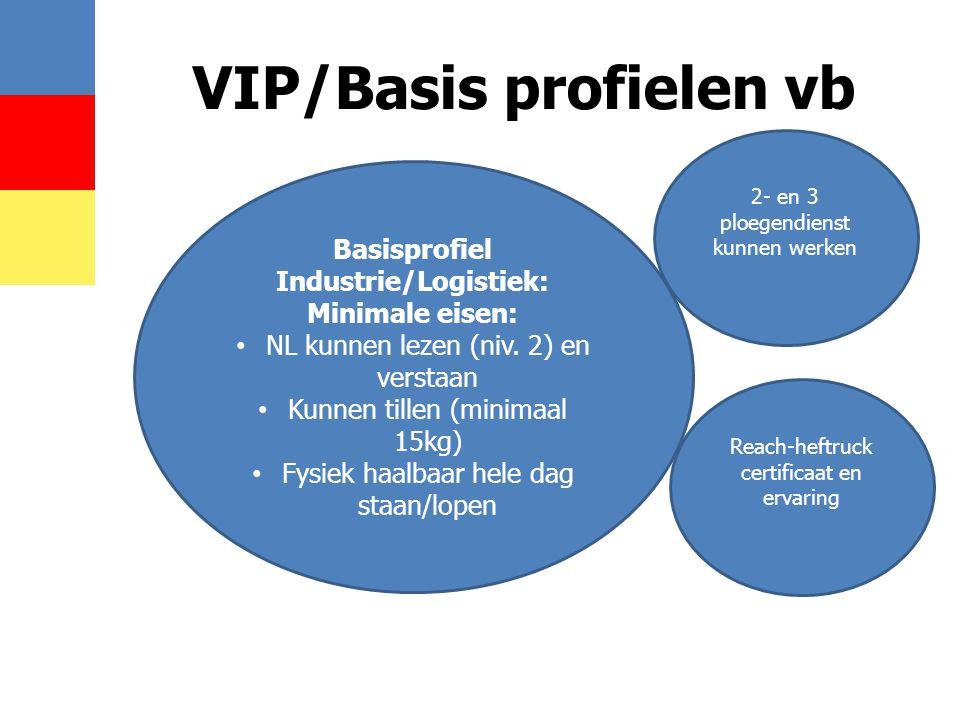 VIP/Basis profielen vb Basisprofiel Industrie/Logistiek: Minimale eisen: • NL kunnen lezen (niv. 2) en verstaan • Kunnen tillen (minimaal 15kg) • Fysi