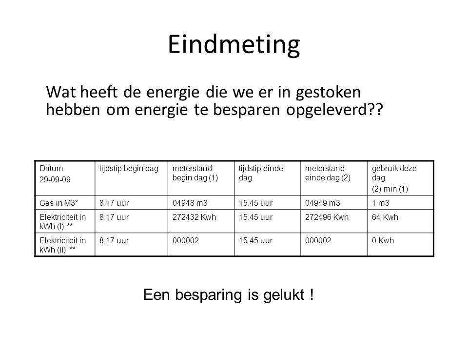 Eindmeting Wat heeft de energie die we er in gestoken hebben om energie te besparen opgeleverd?? Datum 29-09-09 tijdstip begin dagmeterstand begin dag