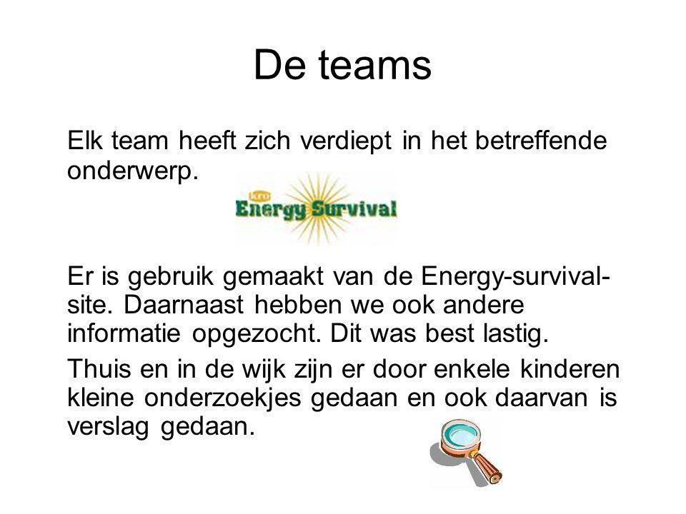 De teams Elk team heeft zich verdiept in het betreffende onderwerp. Er is gebruik gemaakt van de Energy-survival- site. Daarnaast hebben we ook andere