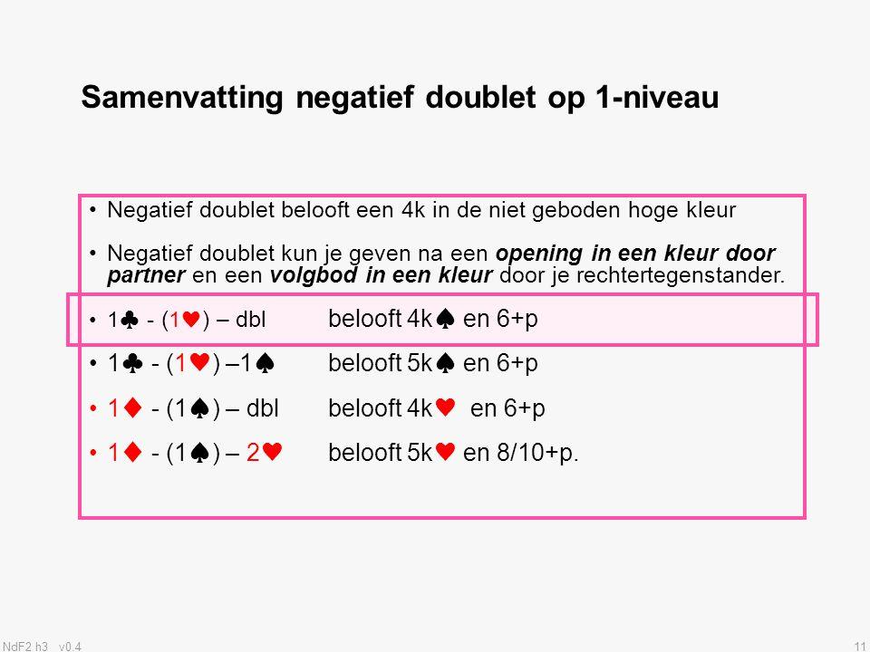 NdF2 h3 v0.411 •Negatief doublet belooft een 4k in de niet geboden hoge kleur •Negatief doublet kun je geven na een opening in een kleur door partner en een volgbod in een kleur door je rechtertegenstander.