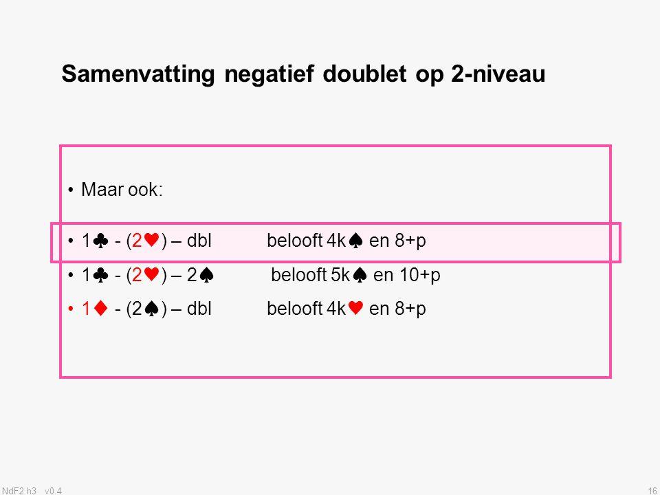 NdF2 h3 v0.416 •Maar ook: •1♣ - (2♥) – dbl belooft 4k♠ en 8+p •1♣ - (2♥) – 2♠ belooft 5k♠ en 10+p •1♦ - (2♠) – dbl belooft 4k♥ en 8+p Samenvatting neg