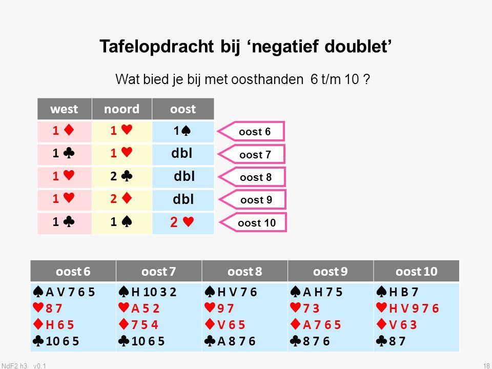 NdF2 h3 v0.118 Wat bied je bij met oosthanden 6 t/m 10 .