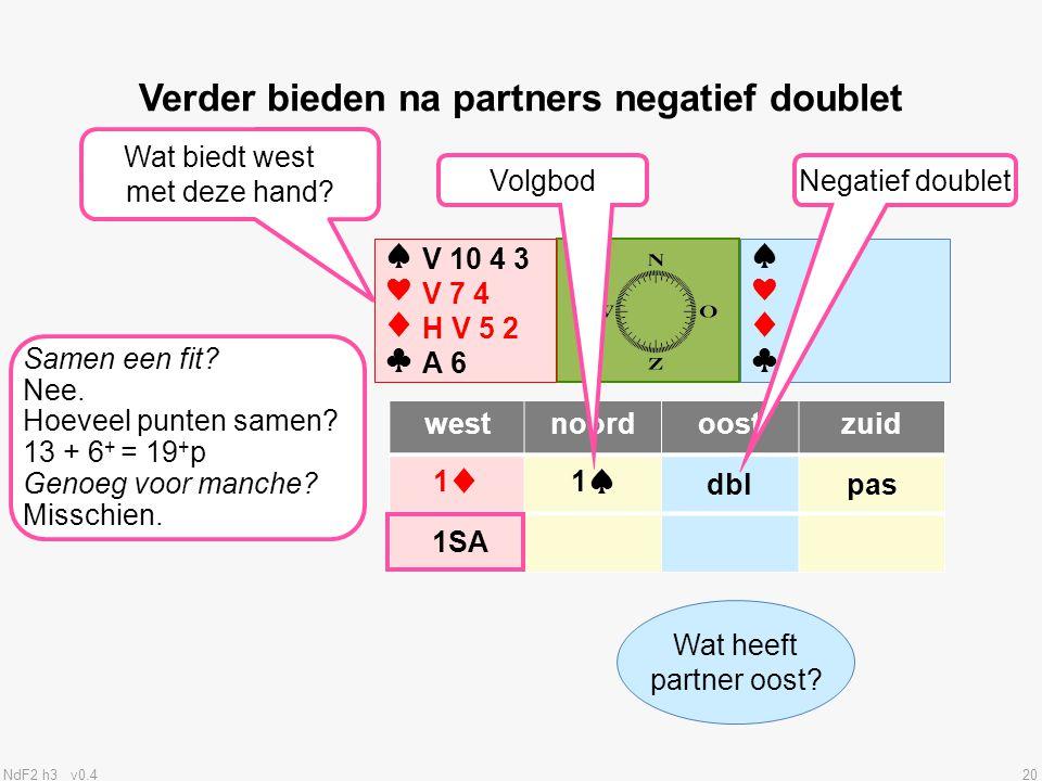 NdF2 h3 v0.420 ♠♥♦♣♠♥♦♣ ♠♥♦♣♠♥♦♣ westnoordoostzuid 1♦1♠1♠dblpas Volgbod .