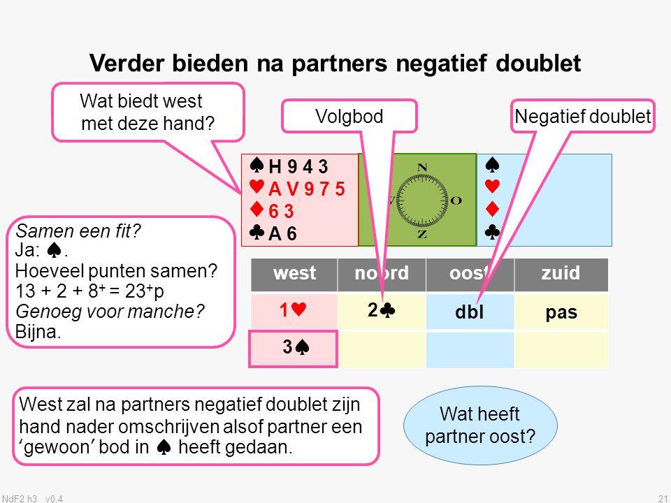 NdF2 h3 v0.421 ♠♥♦♣♠♥♦♣ ♠♥♦♣♠♥♦♣ westnoordoostzuid 1♥2♣dblpas Volgbod .