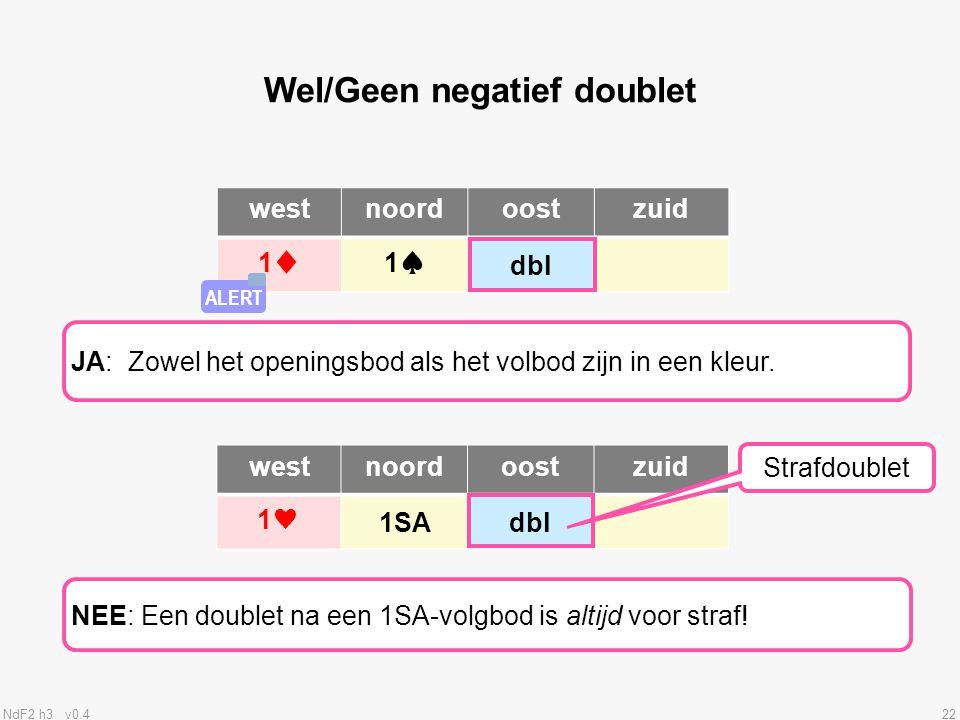 NdF2 h3 v0.422 westnoordoostzuid 1♦1♠dbl Wel/Geen negatief doublet JA: Zowel het openingsbod als het volbod zijn in een kleur. NEE: Een doublet na een