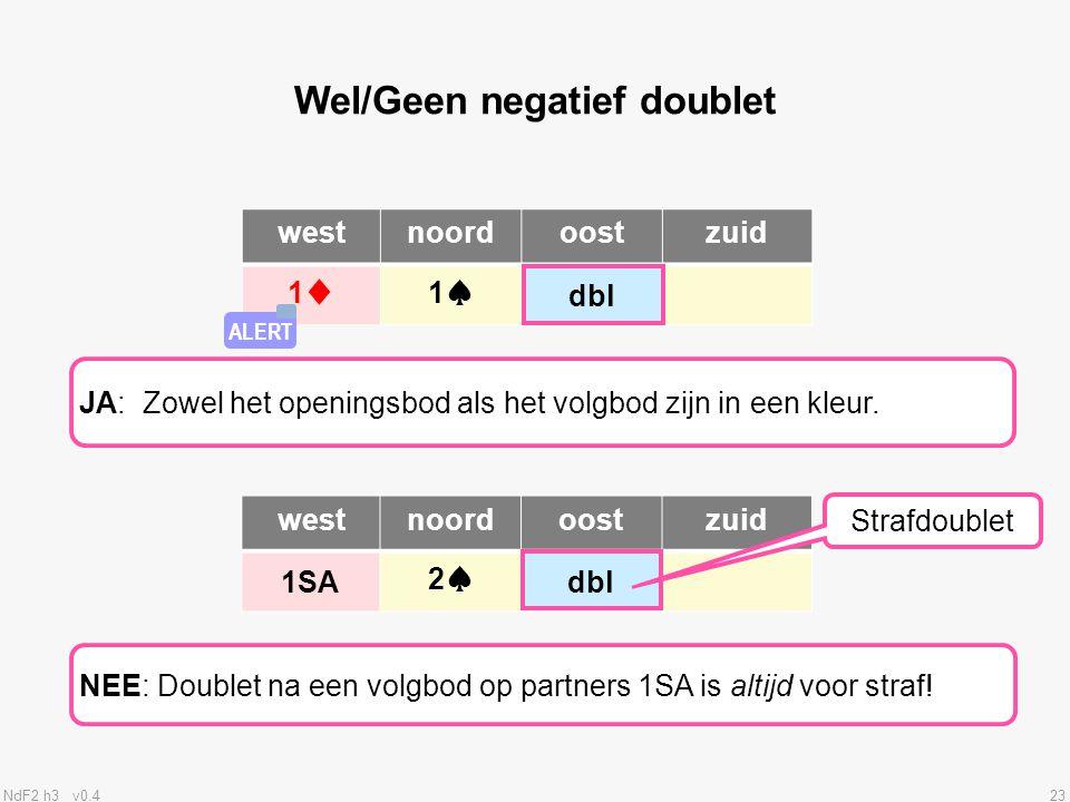 NdF2 h3 v0.423 westnoordoostzuid 1♦1♠dbl Wel/Geen negatief doublet JA: Zowel het openingsbod als het volgbod zijn in een kleur. NEE: Doublet na een vo
