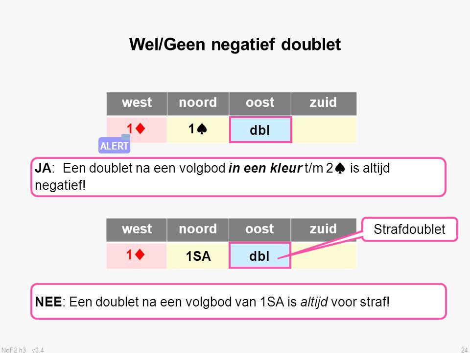 NdF2 h3 v0.424 westnoordoostzuid 1♦1♠dbl Wel/Geen negatief doublet JA: Een doublet na een volgbod in een kleur t/m 2♠ is altijd negatief.