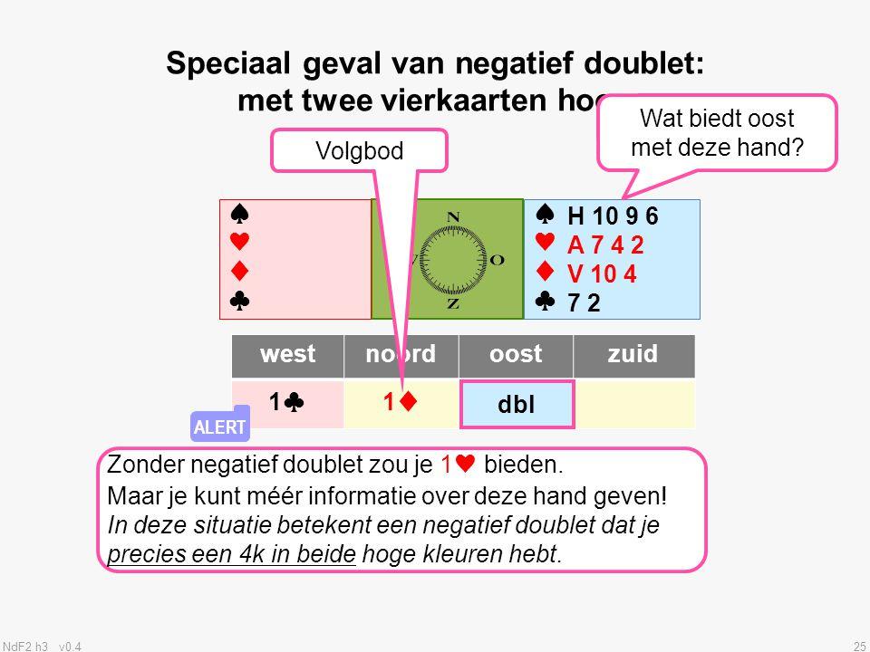 NdF2 h3 v0.425 ♠♥♦♣♠♥♦♣ ♠♥♦♣♠♥♦♣ westnoordoostzuid 1♣1♦ Speciaal geval van negatief doublet: met twee vierkaarten hoog Zonder negatief doublet zou je 1♥ bieden.