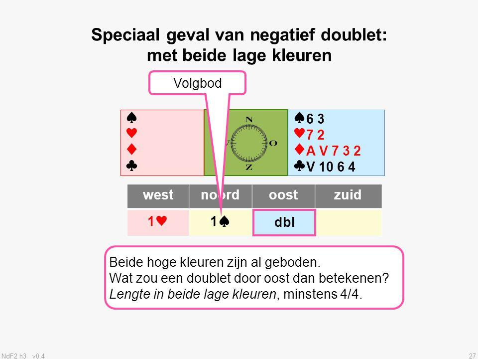 NdF2 h3 v0.427 ♠♥♦♣♠♥♦♣ ♠♥♦♣♠♥♦♣ westnoordoostzuid 1♥1♠ Speciaal geval van negatief doublet: met beide lage kleuren 6 3 7 2 A V 7 3 2 V 10 6 4 Beide hoge kleuren zijn al geboden.