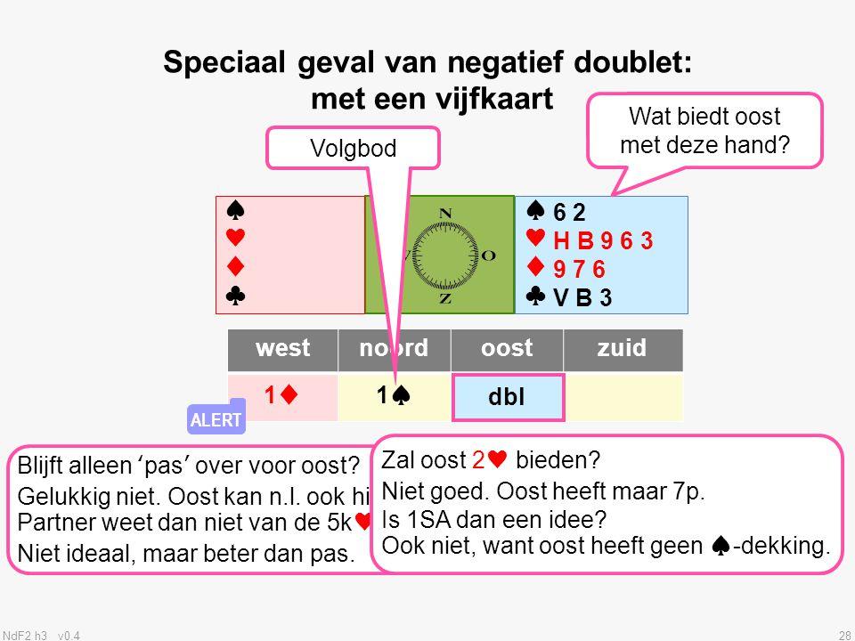 NdF2 h3 v0.428 ♠♥♦♣♠♥♦♣ ♠♥♦♣♠♥♦♣ westnoordoostzuid 1♦1♠ Speciaal geval van negatief doublet: met een vijfkaart Volgbod .