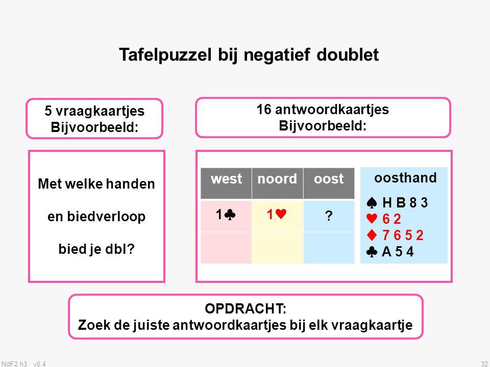 NdF2 h3 v0.432 Tafelpuzzel bij negatief doublet OPDRACHT: Zoek de juiste antwoordkaartjes bij elk vraagkaartje 5 vraagkaartjes Bijvoorbeeld: 16 antwoordkaartjes Bijvoorbeeld: Met welke handen en biedverloop bied je dbl.