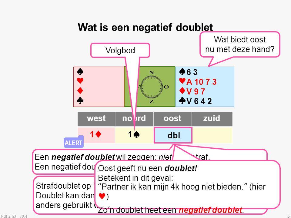 NdF2 h3 v0.416 •Maar ook: •1♣ - (2♥) – dbl belooft 4k♠ en 8+p •1♣ - (2♥) – 2♠ belooft 5k♠ en 10+p •1♦ - (2♠) – dbl belooft 4k♥ en 8+p Samenvatting negatief doublet op 2-niveau