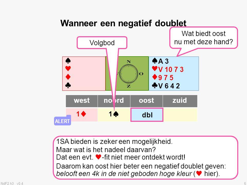 NdF2 h3 v0.46 ♠♥♦♣♠♥♦♣ ♠♥♦♣♠♥♦♣ westnoordoostzuid 1♦1♠ Wanneer een negatief doublet A 3 V 10 7 3 9 7 5 V 6 4 2 .