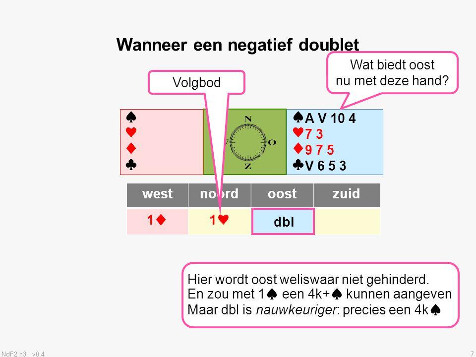 NdF2 h3 v0.47 ♠♥♦♣♠♥♦♣ ♠♥♦♣♠♥♦♣ westnoordoostzuid 1♦1♥ Wanneer een negatief doublet A V 10 4 7 3 9 7 5 V 6 5 3 .