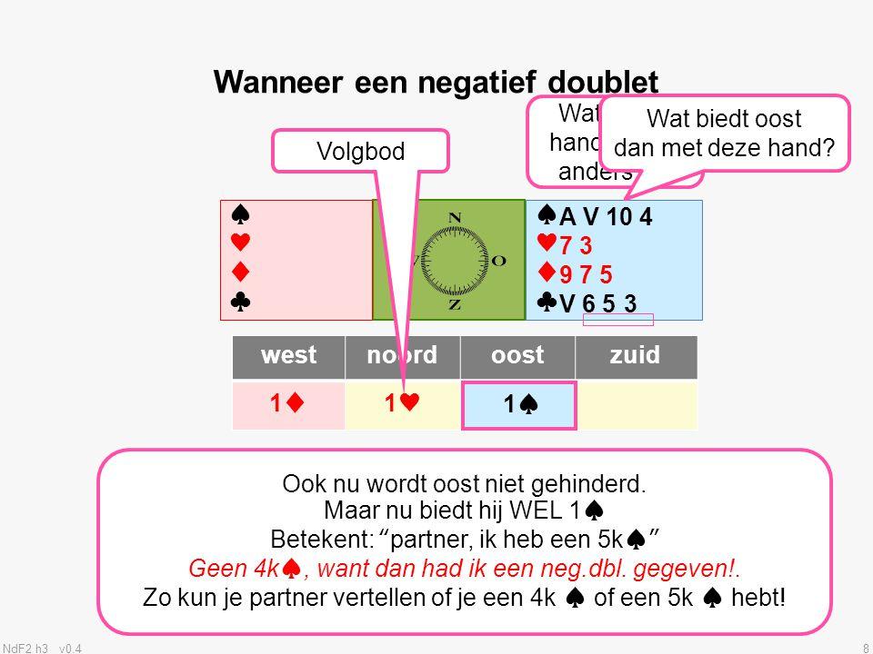 NdF2 h3 v0.48 ♠♥♦♣♠♥♦♣ ♠♥♦♣♠♥♦♣ westnoordoostzuid 1♦1♥ Wanneer een negatief doublet A V 10 4 7 3 9 7 5 V 6 5 ? Ook nu wordt oost niet gehinderd. Maar