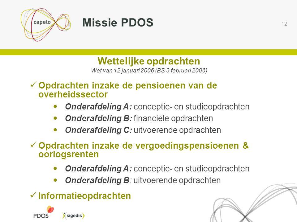 12 Missie PDOS Wettelijke opdrachten Wet van 12 januari 2006 (BS 3 februari 2006)  Opdrachten inzake de pensioenen van de overheidssector  Onderafde