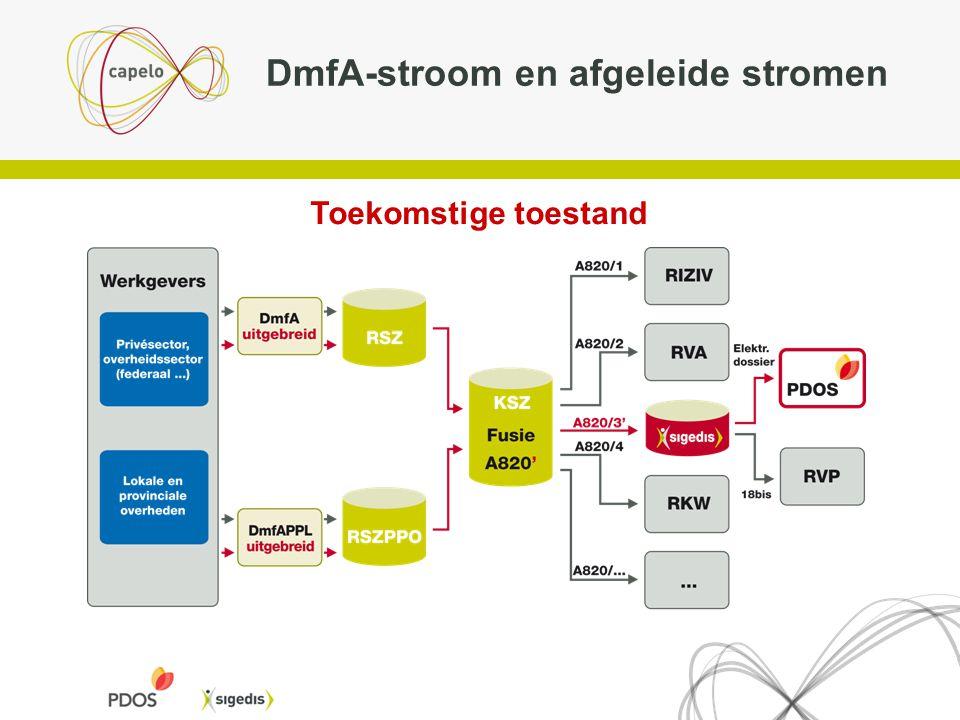 DmfA-stroom en afgeleide stromen Toekomstige toestand