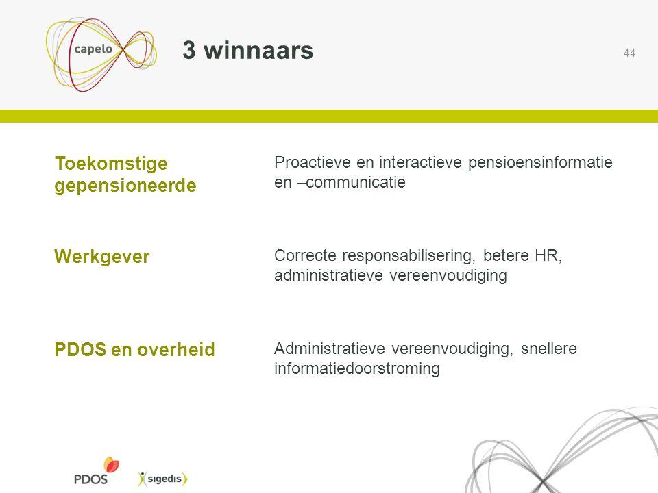 44 3 winnaars Administratieve vereenvoudiging, snellere informatiedoorstroming PDOS en overheid Correcte responsabilisering, betere HR, administratiev