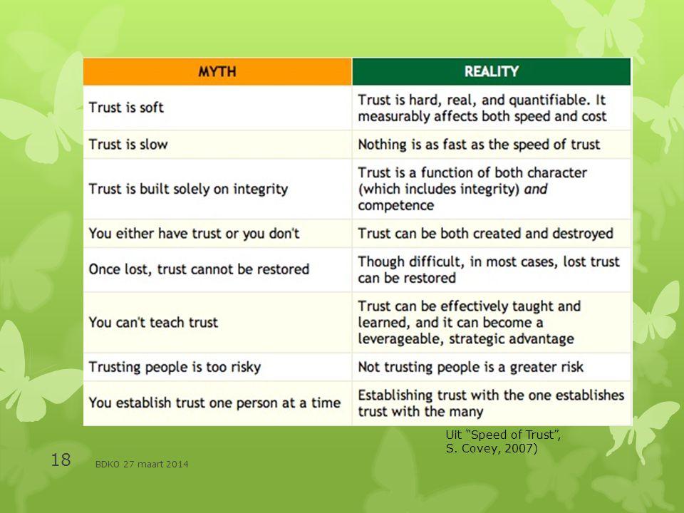 BDKO 27 maart 2014 18 Uit Speed of Trust , S. Covey, 2007)