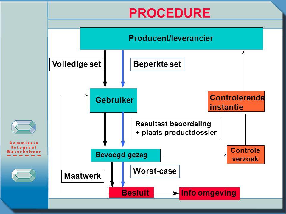 Procedure   Procedure (oud)   Ontwikkelingen – –Milieubeleid – –Wvo   Procedure (nieuw) } Verschuiving verantwoordelijkheid