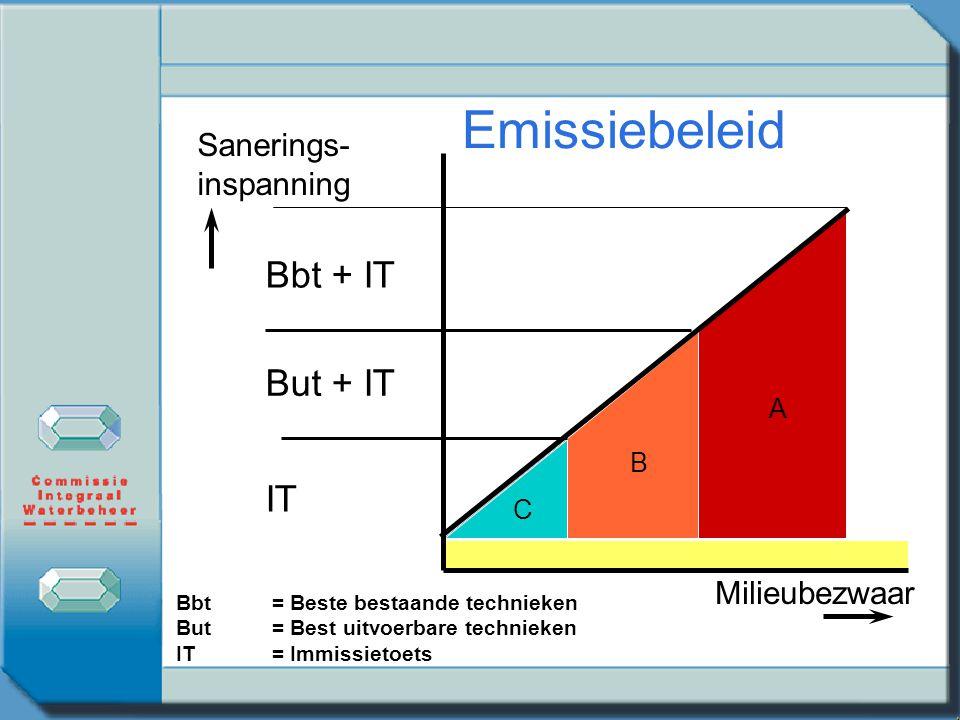 Milieubezwaar   Intrinsieke eigenschappen (PBT): – –persistentie(P) – –bio-accumulatie(B) – –acute toxiciteit(T)
