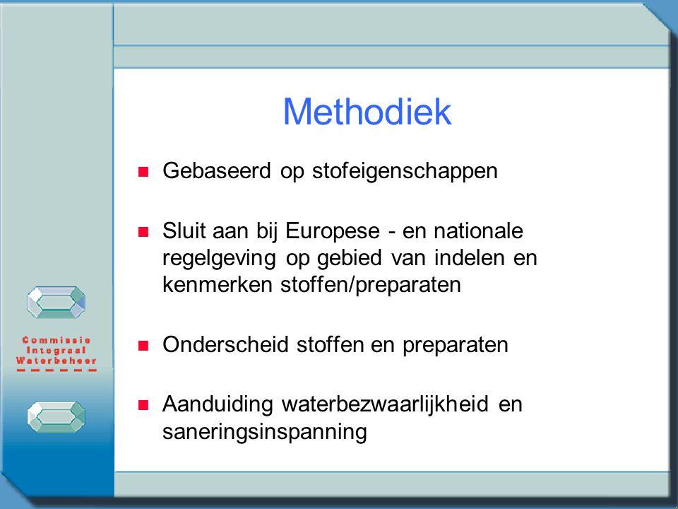 Methodiek Aanpak A Aanpak C Aanpak B MilieubezwaarMilieubezwaar