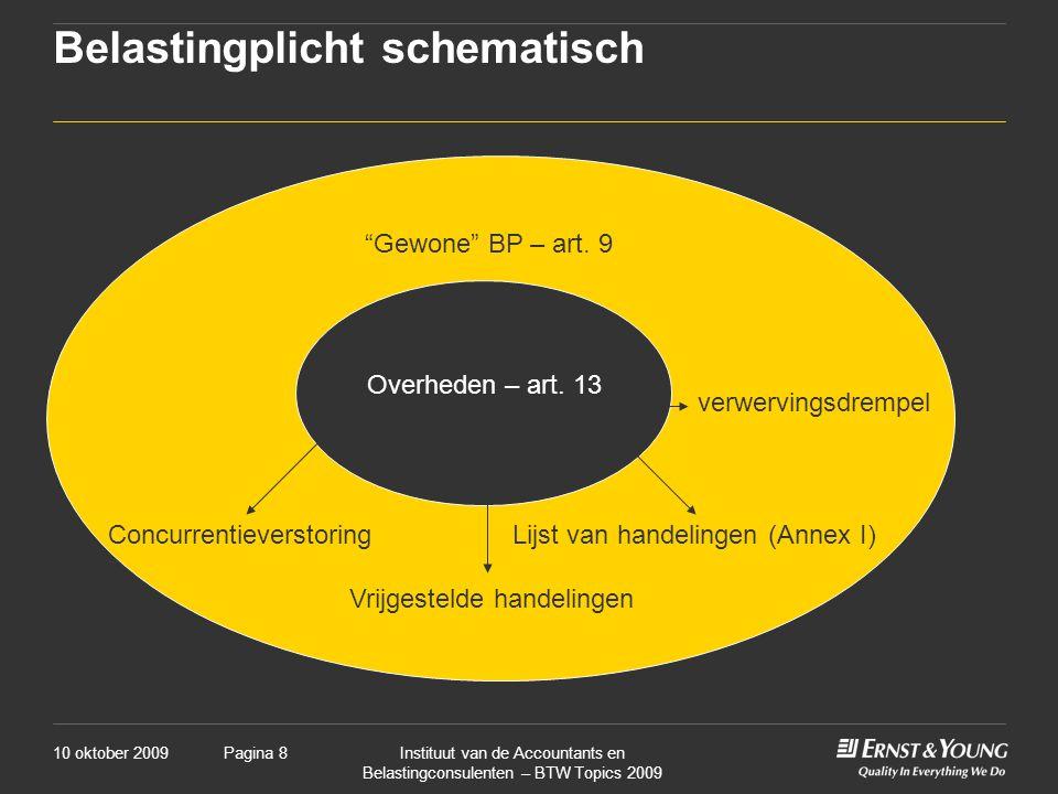 """10 oktober 2009Instituut van de Accountants en Belastingconsulenten – BTW Topics 2009 Pagina 8 Belastingplicht schematisch """"Gewone"""" BP – art. 9 Overhe"""