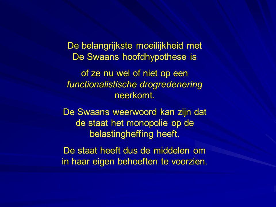 De belangrijkste moeilijkheid met De Swaans hoofdhypothese is of ze nu wel of niet op een functionalistische drogredenering neerkomt.