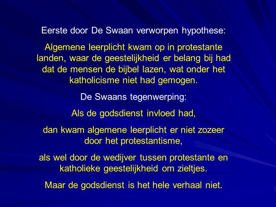 Eerste door De Swaan verworpen hypothese: Algemene leerplicht kwam op in protestante landen, waar de geestelijkheid er belang bij had dat de mensen de bijbel lazen, wat onder het katholicisme niet had gemogen.