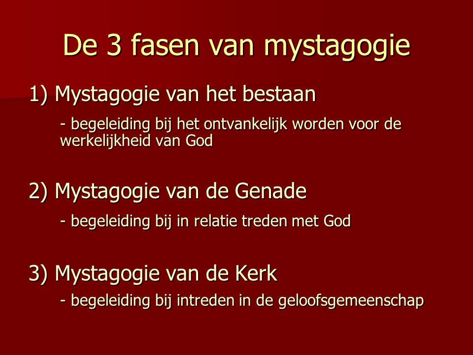 De 3 fasen van mystagogie 1) Mystagogie van het bestaan - begeleiding bij het ontvankelijk worden voor de werkelijkheid van God 2) Mystagogie van de G