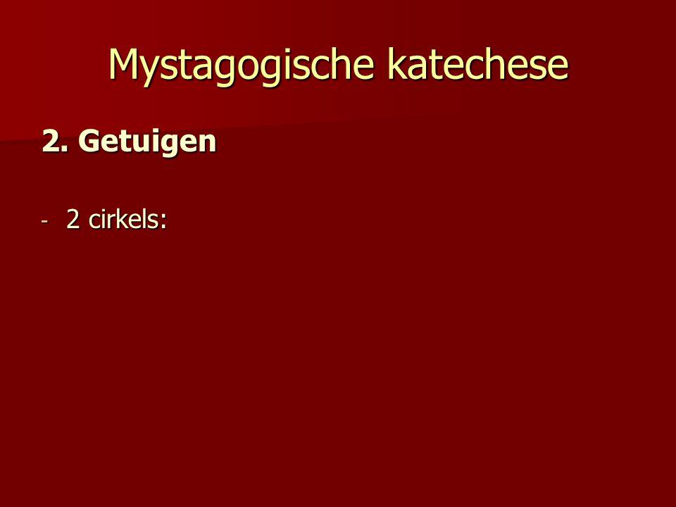 Mystagogische katechese 2. Getuigen - 2 cirkels: