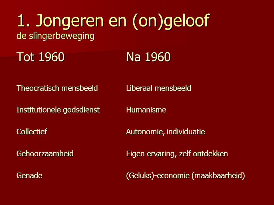 1. Jongeren en (on)geloof de slingerbeweging Tot 1960Na 1960 Theocratisch mensbeeldLiberaal mensbeeld Institutionele godsdienstHumanisme CollectiefAut