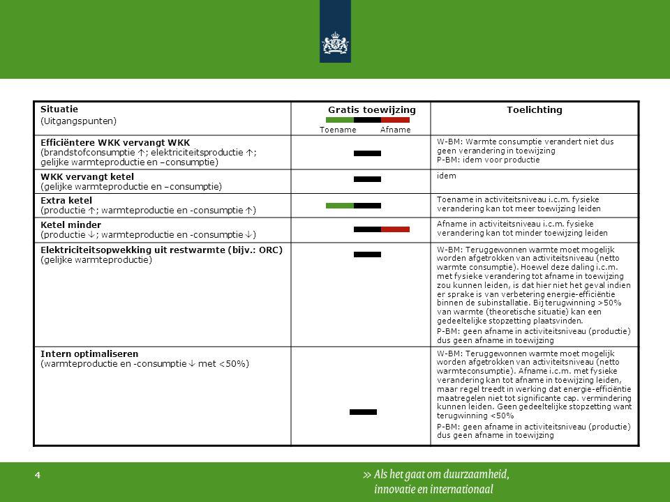 4 Situatie (Uitgangspunten) Gratis toewijzingToelichting Efficiëntere WKK vervangt WKK (brandstofconsumptie  ; elektriciteitsproductie  ; gelijke warmteproductie en –consumptie) W-BM: Warmte consumptie verandert niet dus geen verandering in toewijzing P-BM: idem voor productie WKK vervangt ketel (gelijke warmteproductie en –consumptie) idem Extra ketel (productie  ; warmteproductie en -consumptie  ) Toename in activiteitsniveau i.c.m.