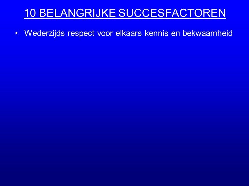 •Wederzijds respect voor elkaars kennis en bekwaamheid