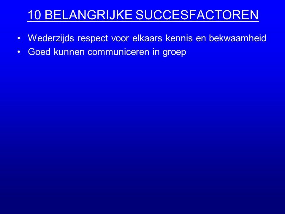 10 BELANGRIJKE SUCCESFACTOREN •Wederzijds respect voor elkaars kennis en bekwaamheid •Goed kunnen communiceren in groep