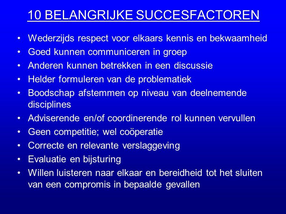 10 BELANGRIJKE SUCCESFACTOREN •Wederzijds respect voor elkaars kennis en bekwaamheid •Goed kunnen communiceren in groep •Anderen kunnen betrekken in e