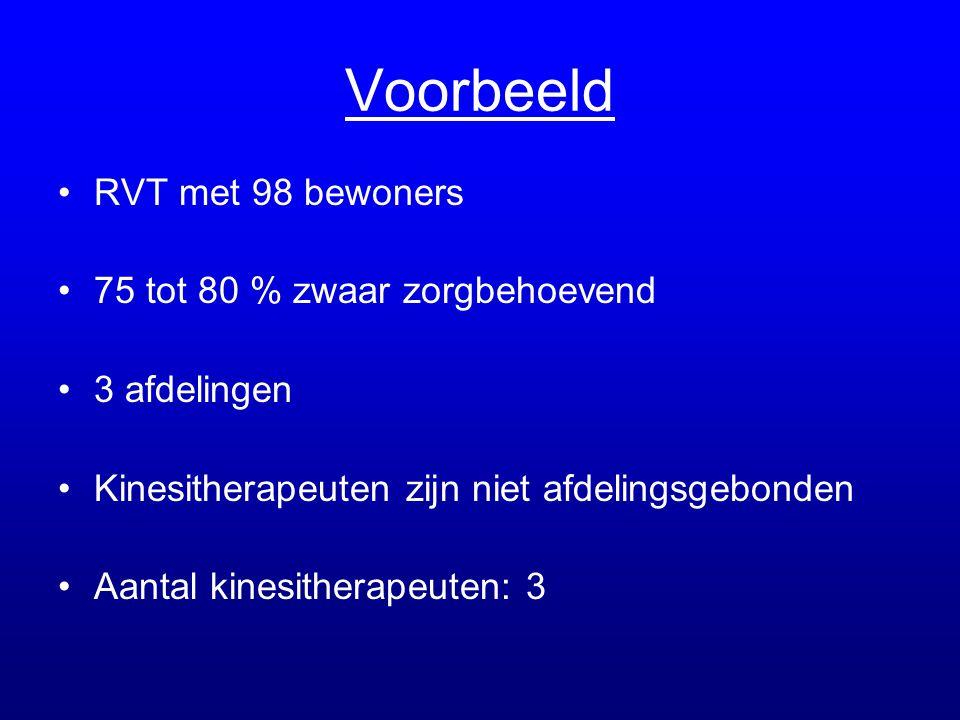Voorbeeld •RVT met 98 bewoners •75 tot 80 % zwaar zorgbehoevend •3 afdelingen •Kinesitherapeuten zijn niet afdelingsgebonden •Aantal kinesitherapeuten