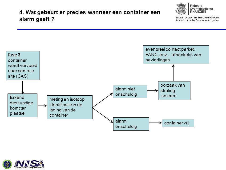 BELASTINGEN EN INVORDERINGEN Administratie der Douane en Accijnzen fase 3 container wordt vervoerd naar centrale site (CAS) Erkend deskundige komt ter
