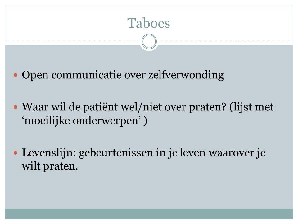 Taboes  Open communicatie over zelfverwonding  Waar wil de patiënt wel/niet over praten? (lijst met 'moeilijke onderwerpen' )  Levenslijn: gebeurte